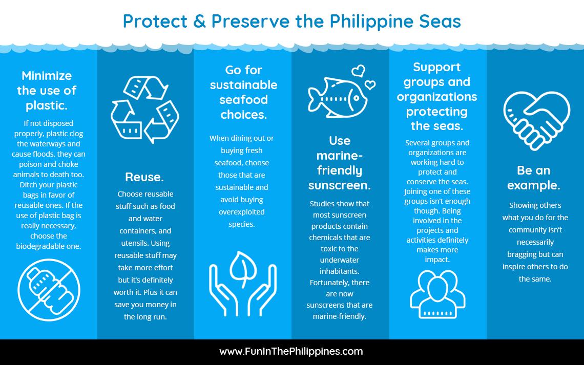 Protect & Preserve the Philippine Seas