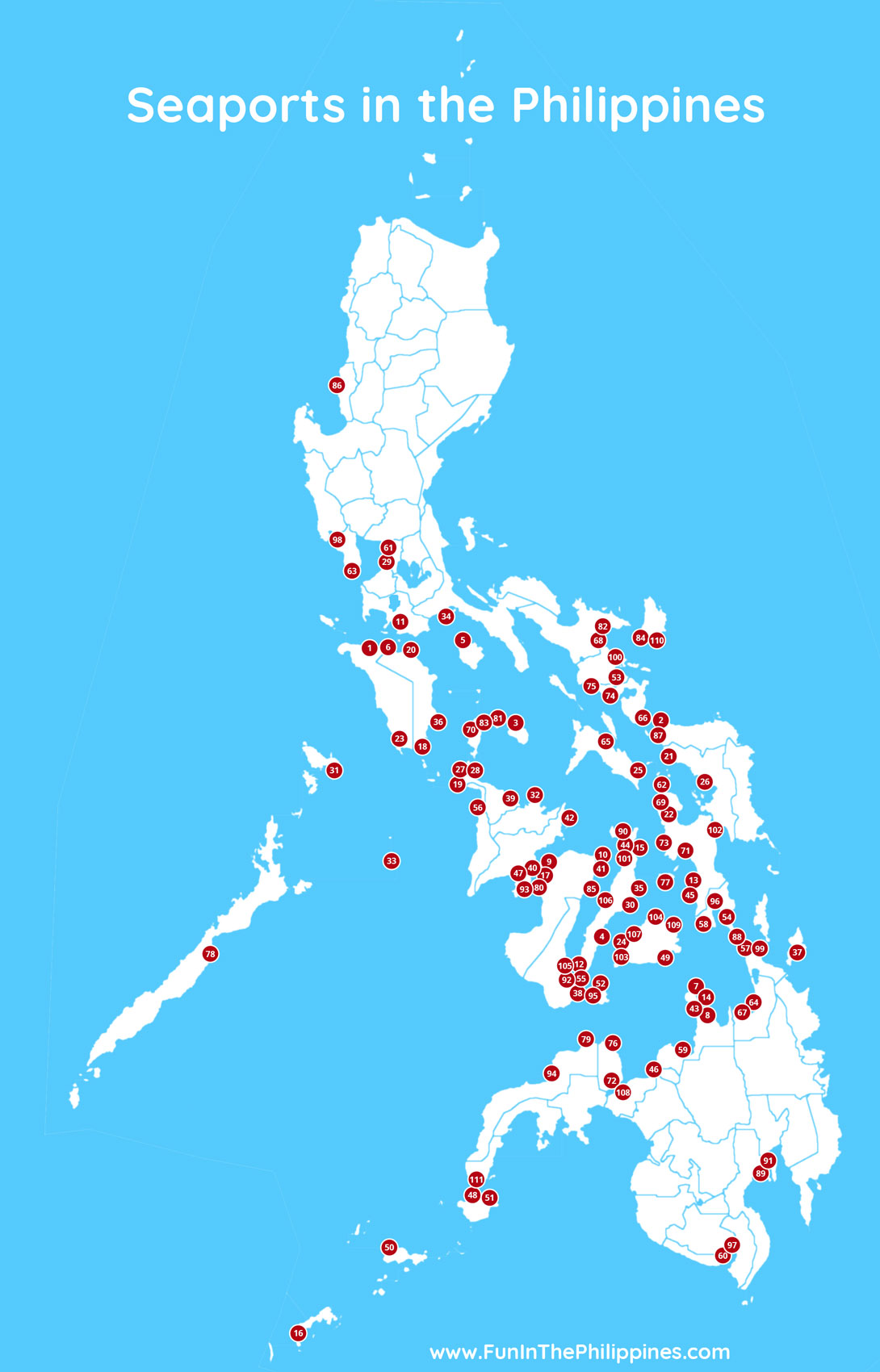 Seaports in the Philippines